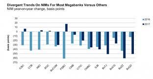 banche cinesi l effetto san matteo sulle banche cinesi aumenta le disparit