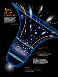 what does dark energy mean for the fate of the universe