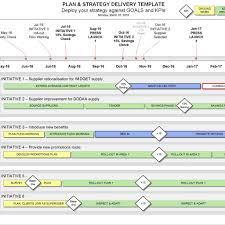 agile project plan template excel and agile metrics examples