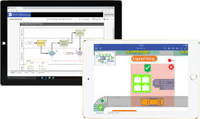 Office Desk Top View Png Visio Is Coming To The Web And Ios Office Blogs