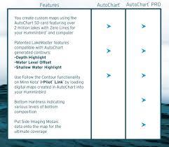 auto chart auto chart pro u0026 auto chart live information resource