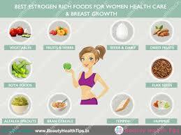 estrogen rich foods to increase breast size and balanced hormones