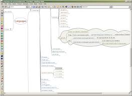 Map In Java 5 Ways You Can Draw A Mind Map In Linux U2013 A Non Geek U0027s Blog