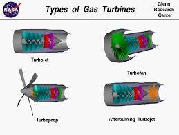 types of gas turbines