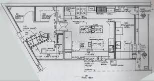 commercial kitchen layout ideas commercial kitchen layout design with inspiration ideas oepsym com