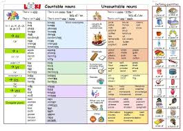 countable nouns uncountable nouns learning using pictures