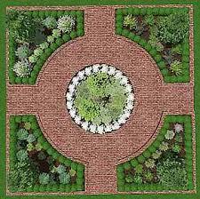 herb garden design plans herb garden pinterest herb garden