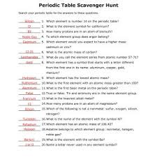 periodic table packet 1 answers periodic table packet 1 new alvarado intermediate