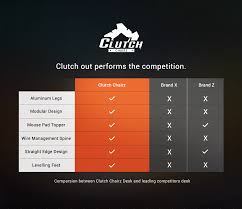 clutch gaming desks vs the competition clutch chairz usa
