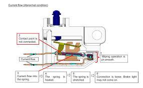 generator alternator wiring diagram dolgular com