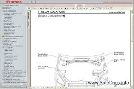 toyota rav4 2000 2005 service manual repair manual order u0026 download
