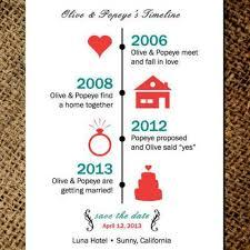 calendrier mariage les 25 meilleures idées de la catégorie calendrier de préparation