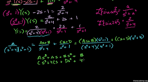 laplace transform to solve an equation video khan academy