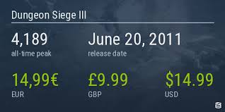 dungeon siege 4 dungeon siege iii appid 39160 steam database