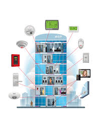 design a battery powered building automation system to last for