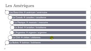 attractive feminine and masculine countries in french part 10 2