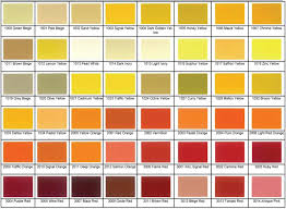 pen mark signs color chart