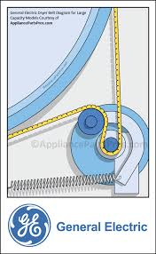 dryer belt diagrams appliance repair forum