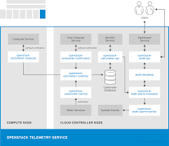 architecture guide red hat customer portal