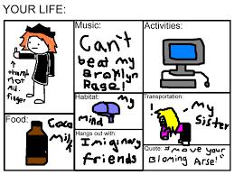 My Life Is Over Meme - my life meme by yamiyuki1 on deviantart