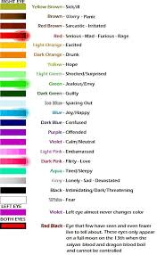 color meanings chart eye color chart redone by altered worlds on deviantart