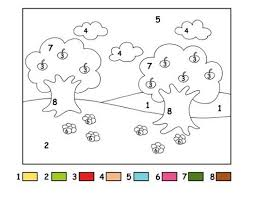 colors numbers apple tree coloring page for jpeg 791034 coloring