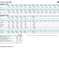 monthly report format examples and monthly inventory report