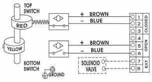 als300pa22 limit switch box als300pa22 series valve monitor
