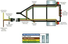 wiring diagram 4 wire trailer diagram trailer electric brakes