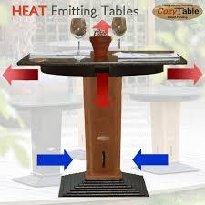 Patio Table Heaters Table Heater Adjustable Patio Heater Table Lenaleestore Com