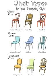 types of dining room chairs dining chair styles dining room chair styles best mismatched dining