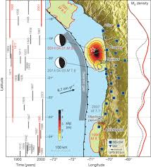 Oregon Earthquake Map by Obsip The Ocean Bottom Seismograph Instrument Pool