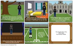 Who Was The Movie Blind Side About Plot Diagram For The Blind Side Storyboard By Sydneyphillips25403