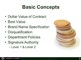 purchasing and contracting procedures processes and procedures for