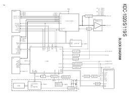 diagrams 960950 kenwood dnx570hd wiring diagram u2013 wiring diagram