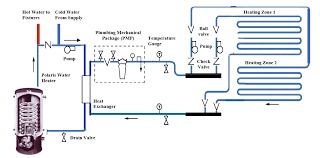 wiring diagram solar for water heater and tankless water heater