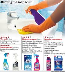 Best Way To Clean Bathtub Scum Bathroom Cleaning Solutions Aquatemp