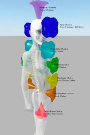 splenic chakra energy chakras reliant energy