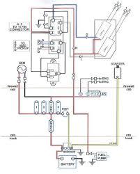 legend wiring diagram legend wiring diagrams instruction