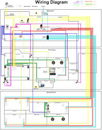 sophisticated outback radian wiring diagrams gallery house wiring