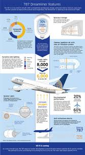 68 best united airlines images on pinterest united airlines