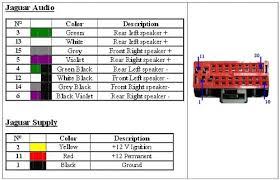 car audio wire colour codes efcaviation com
