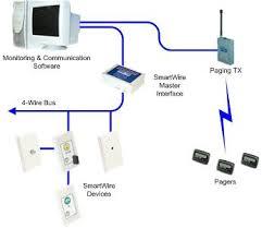 smartlink international tomorrows technology today