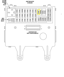 I Need A Diagram Of I Need A Diagram Of The Fuse Panel For A 93 Jeep Grand Cherokee
