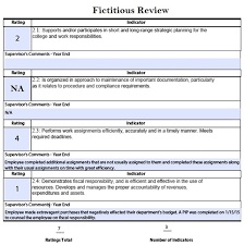 performance review comments sample job performance evaluation form