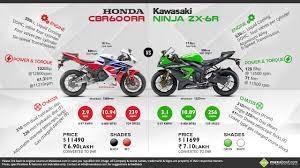 cbr 600cc bike price descubre el honda cbr 600 rr vs