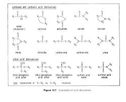 derivacidos gif