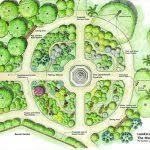 How To Plan A Garden Layout Vegetable Garden Layout Ideas Dubious Plans Home Design 26 Garden