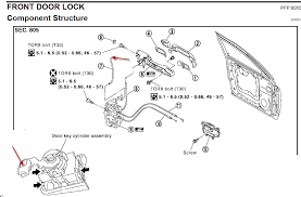 nissan maxima key won t turn how to disable the alarm on nissan datsun maxima