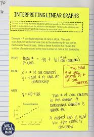 Graphing Linear Functions Worksheet Pdf Best 25 Linear Function Ideas On Pinterest Graph Of A Function